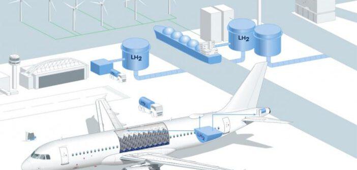 Hamburg Airport zet in op gebruik van waterstof